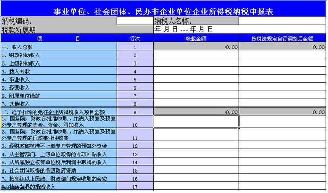 小公司如何在深圳记账报税,记账报税流程图解