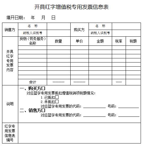 开具红字增值税专用发票信息表
